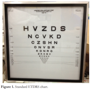 A Comparison of Distance Visual Acuity Testing using a